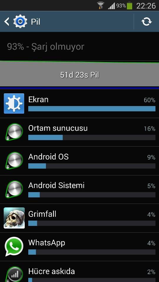 android pil ömrü
